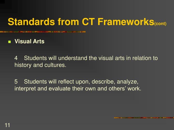 Standards from CT Frameworks