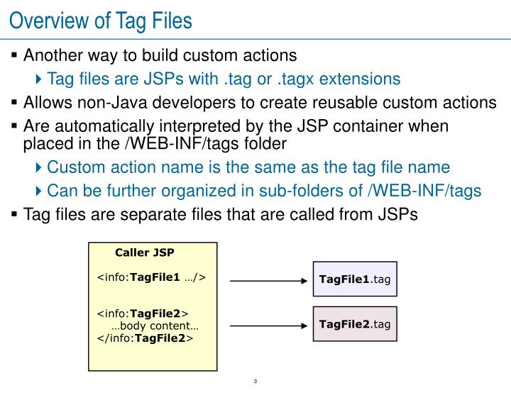 Overview of tag files