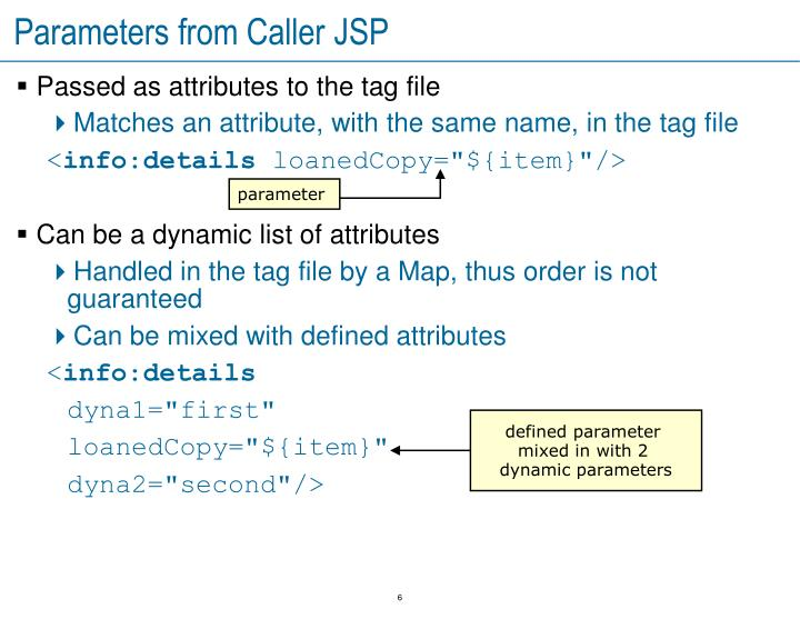 Parameters from Caller JSP