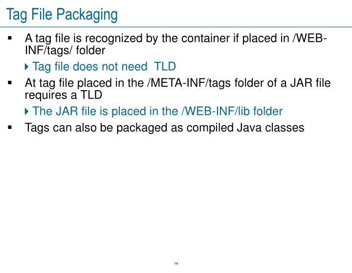 Tag File Packaging