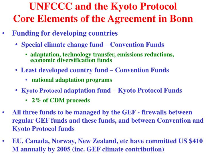 UNFCCC and the Kyoto Protocol