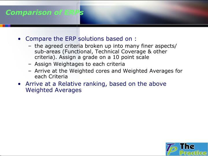 Comparison of ERPs