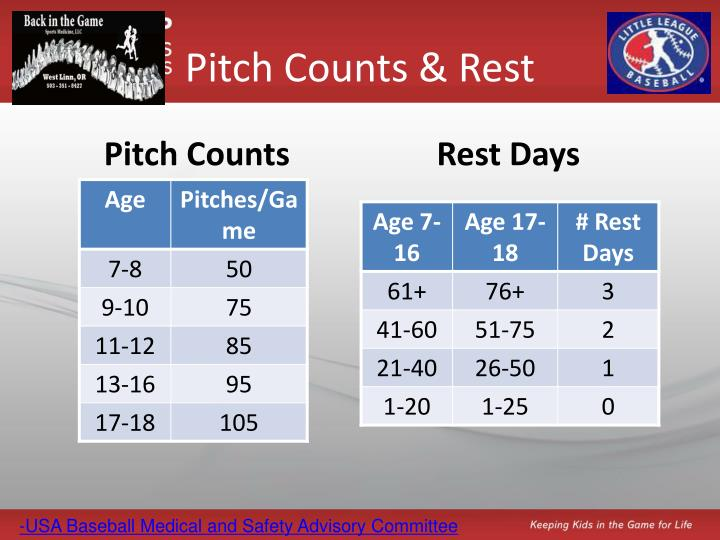 Pitch Counts & Rest