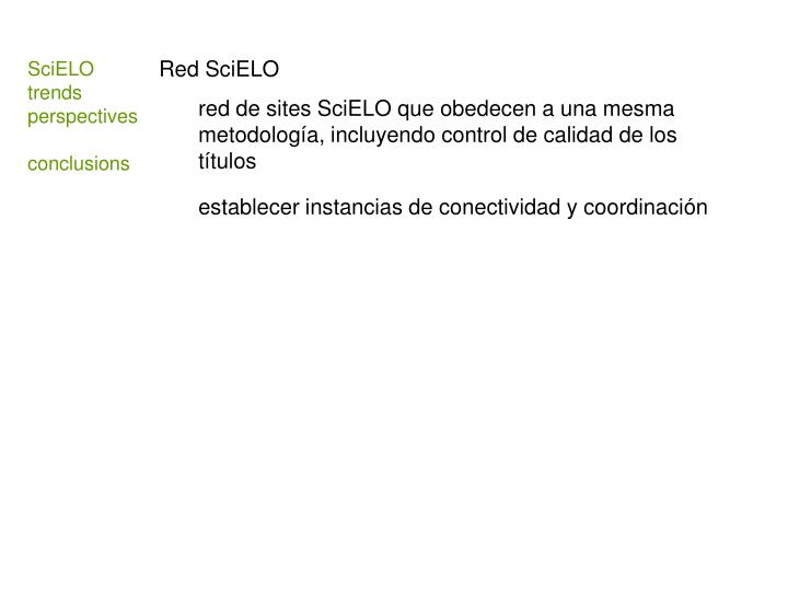 Red SciELO