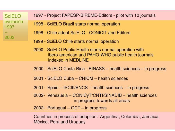 1997 - Project FAPESP-BIREME-Editors - pilot with 10 journals