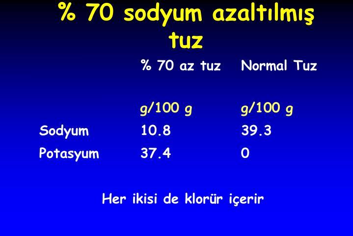 % 70 sodyum azaltılmış tuz