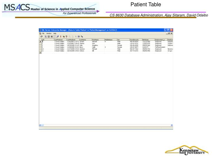 Patient Table