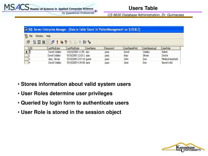 Users Table