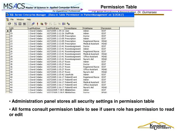 Permission Table