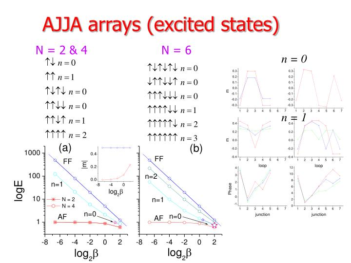 AJJA arrays (excited states)