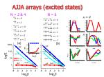 ajja arrays excited states