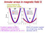 annular arrays in magnetic field ii