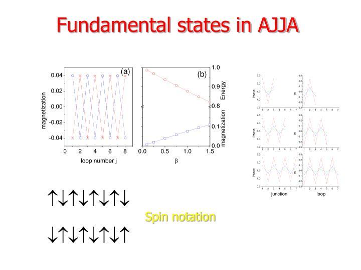 Fundamental states in AJJA