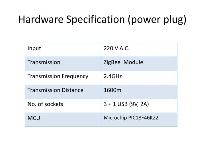 Hardware Specification (power plug)