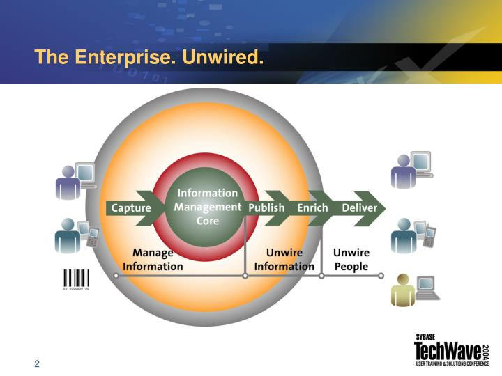 The enterprise unwired