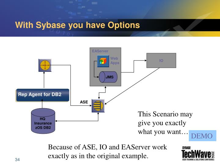 With Sybase you have Options