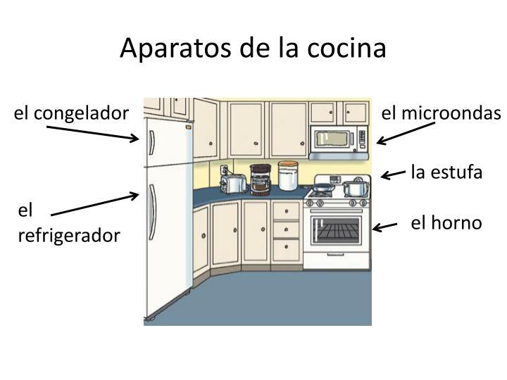 Aparatos de la cocina