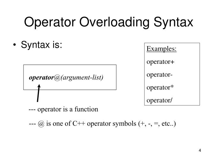 Operator Overloading Syntax