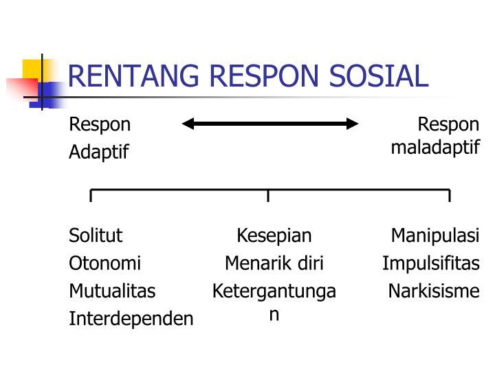 RENTANG RESPON SOSIAL