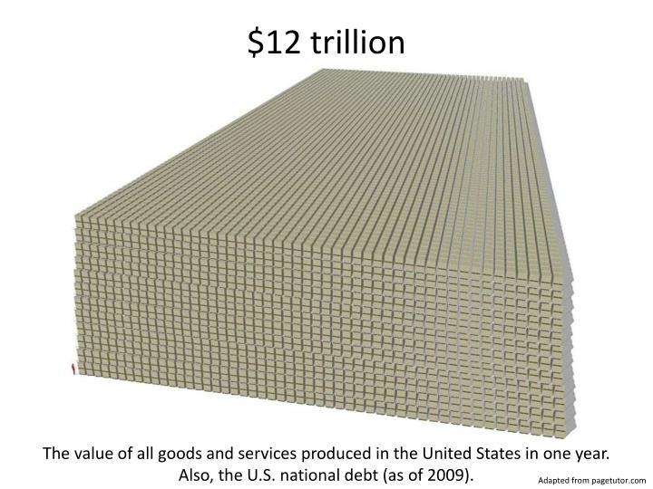 $12 trillion