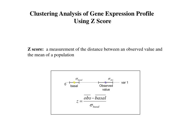 Clustering Analysis of Gene Expression Profile
