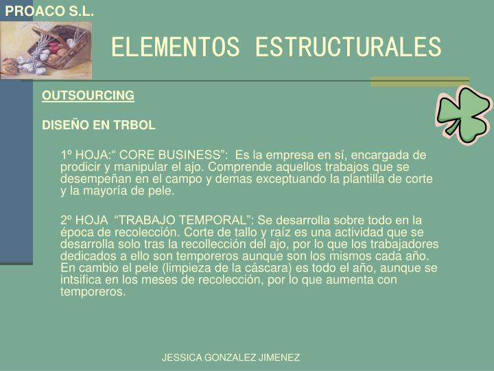 PROACO S.L.