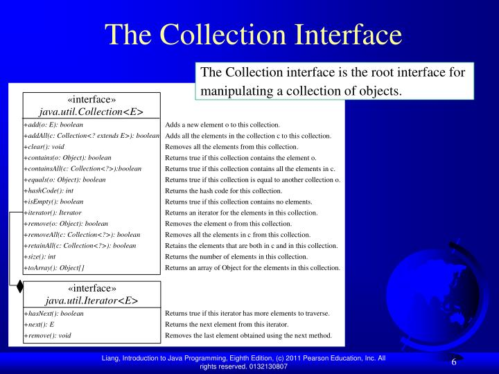 The Collection Interface