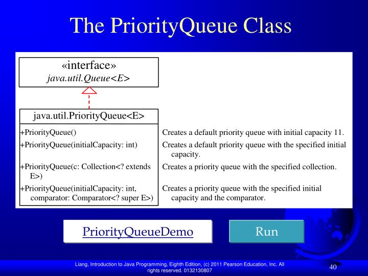 The PriorityQueue Class
