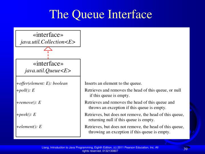 The Queue Interface