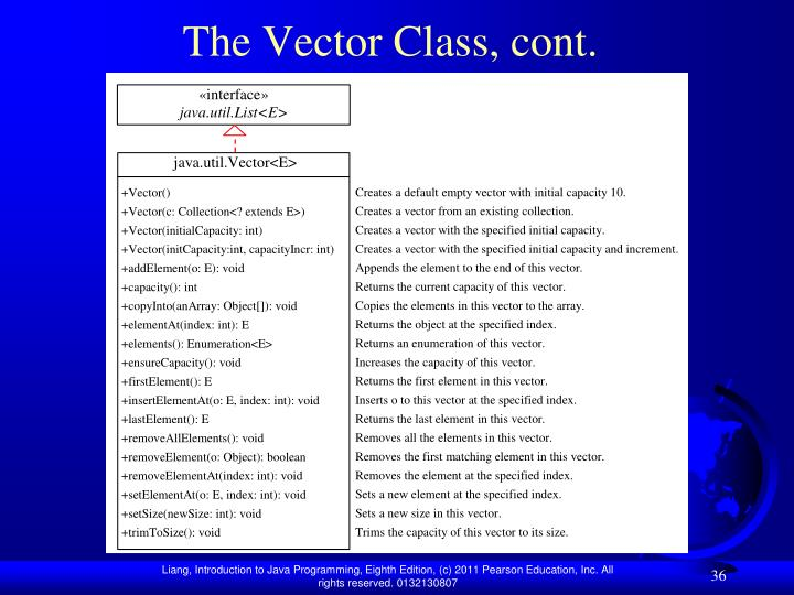 The Vector Class, cont.