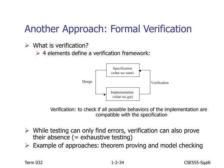Another Approach: Formal Verification
