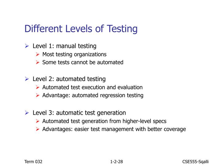 Different Levels of Testing