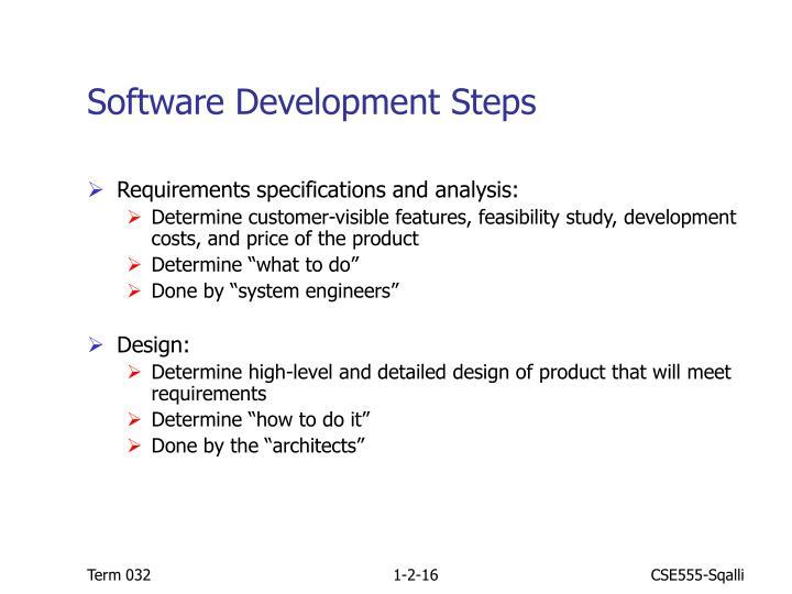 Software Development Steps