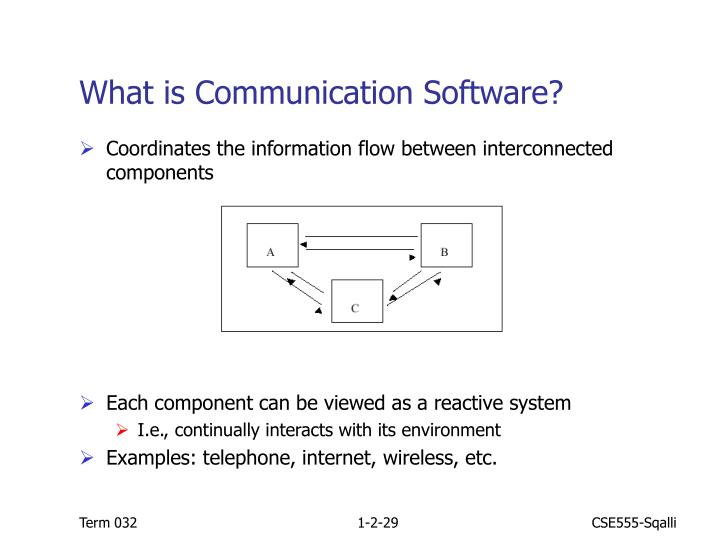 What is Communication Software?