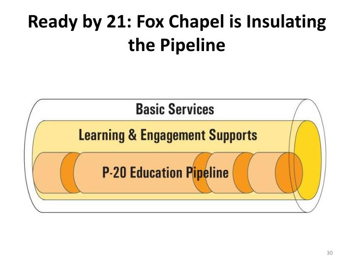 Ready by 21: Fox Chapel is Insulating the Pipeline