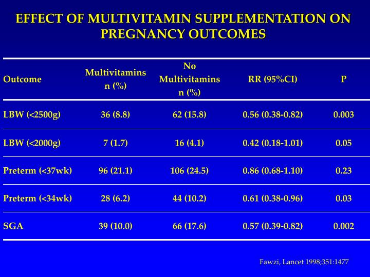 EFFECT OF MULTIVITAMIN SUPPLEMENTATION ON PREGNANCY OUTCOMES