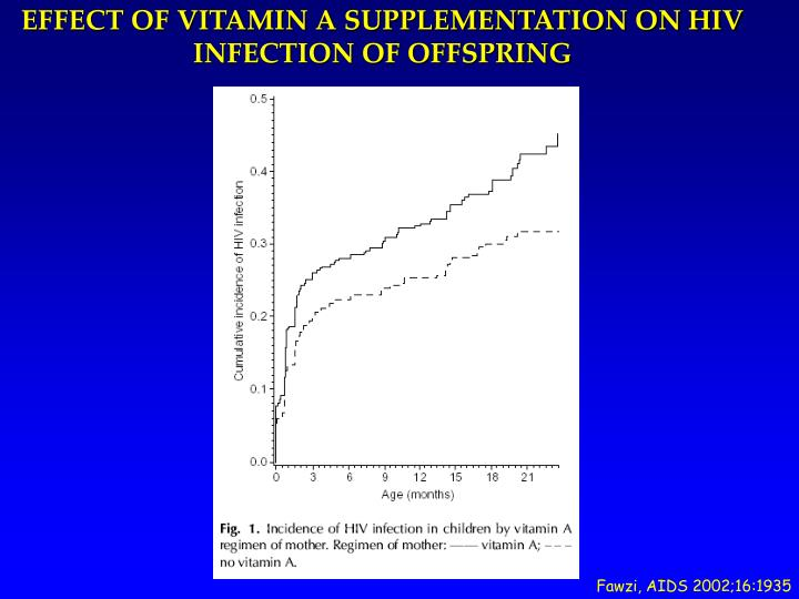 EFFECT OF VITAMIN A SUPPLEMENTATION ON HIV INFECTION OF OFFSPRING