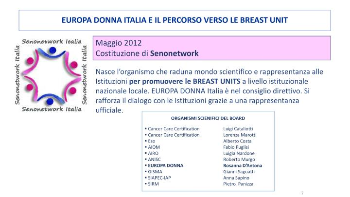 EUROPA DONNA ITALIA E IL PERCORSO VERSO LE BREAST UNIT