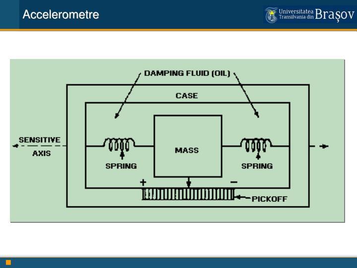 Accelerometre