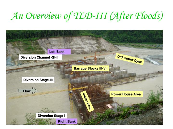 An Overview of TLD-III (After Floods)