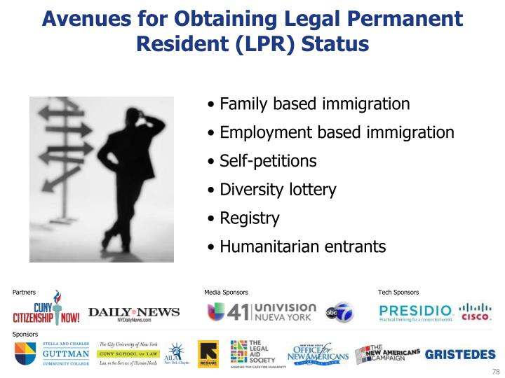 Avenues for Obtaining Legal Permanent Resident (LPR) Status