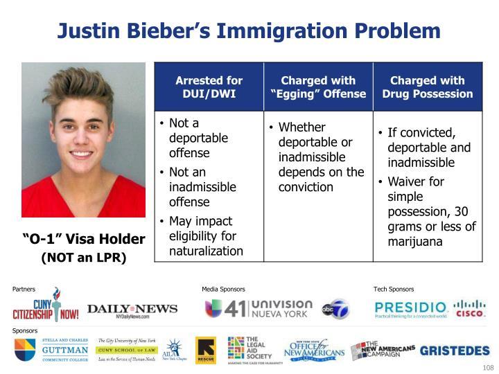 Justin Bieber's Immigration Problem