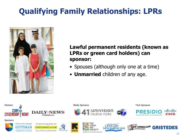 Qualifying Family Relationships: LPRs