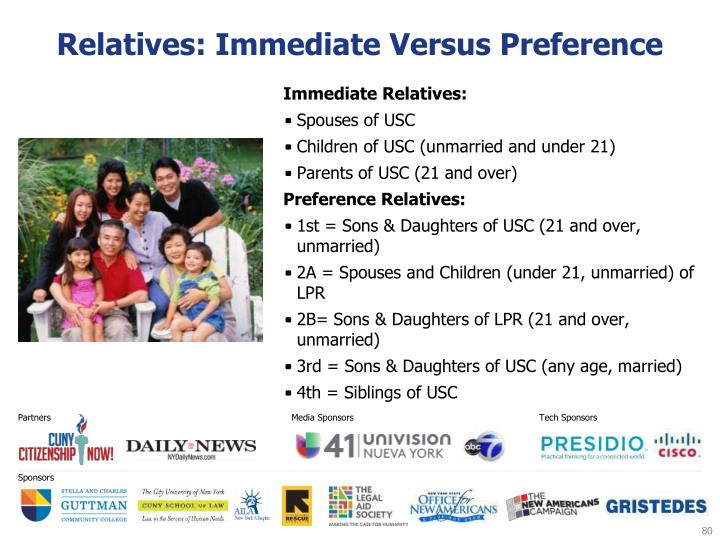 Relatives: Immediate Versus Preference
