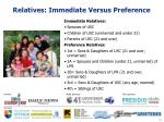 relatives immediate versus preference
