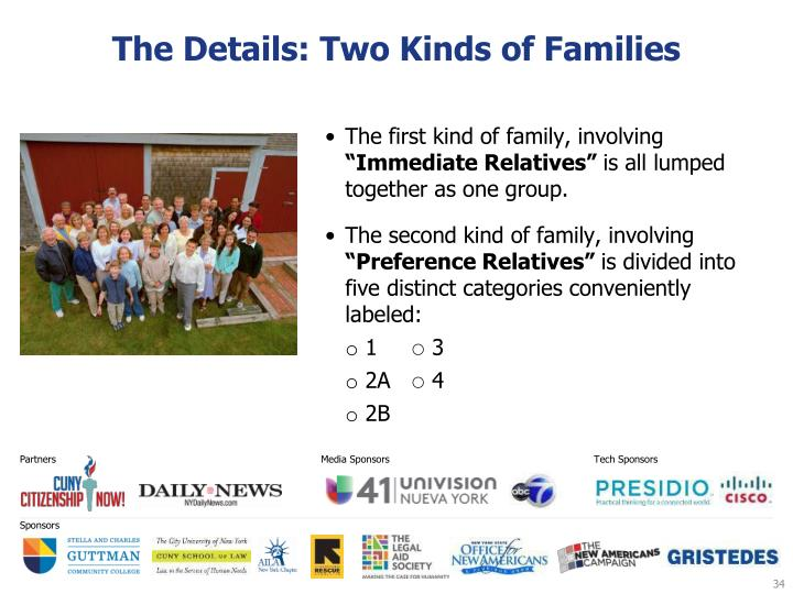 The Details: Two Kinds of Families