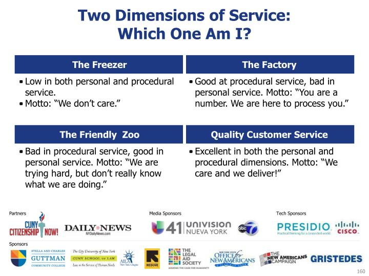 Two Dimensions of Service: