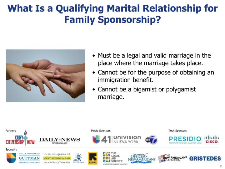 What Is a Qualifying Marital Relationship for Family Sponsorship?