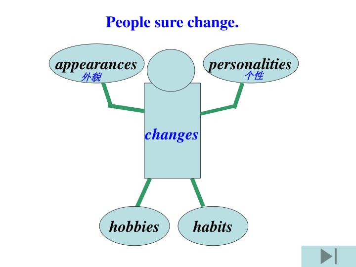 People sure change.