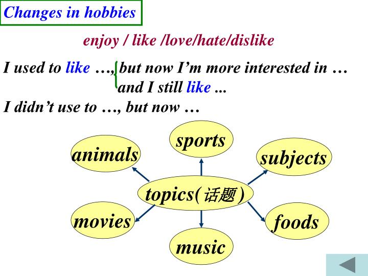 Changes in hobbies